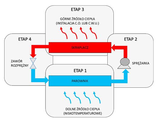 pompy-ciepla-czestochowa2