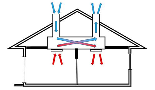 wentylacja-mechaniczna